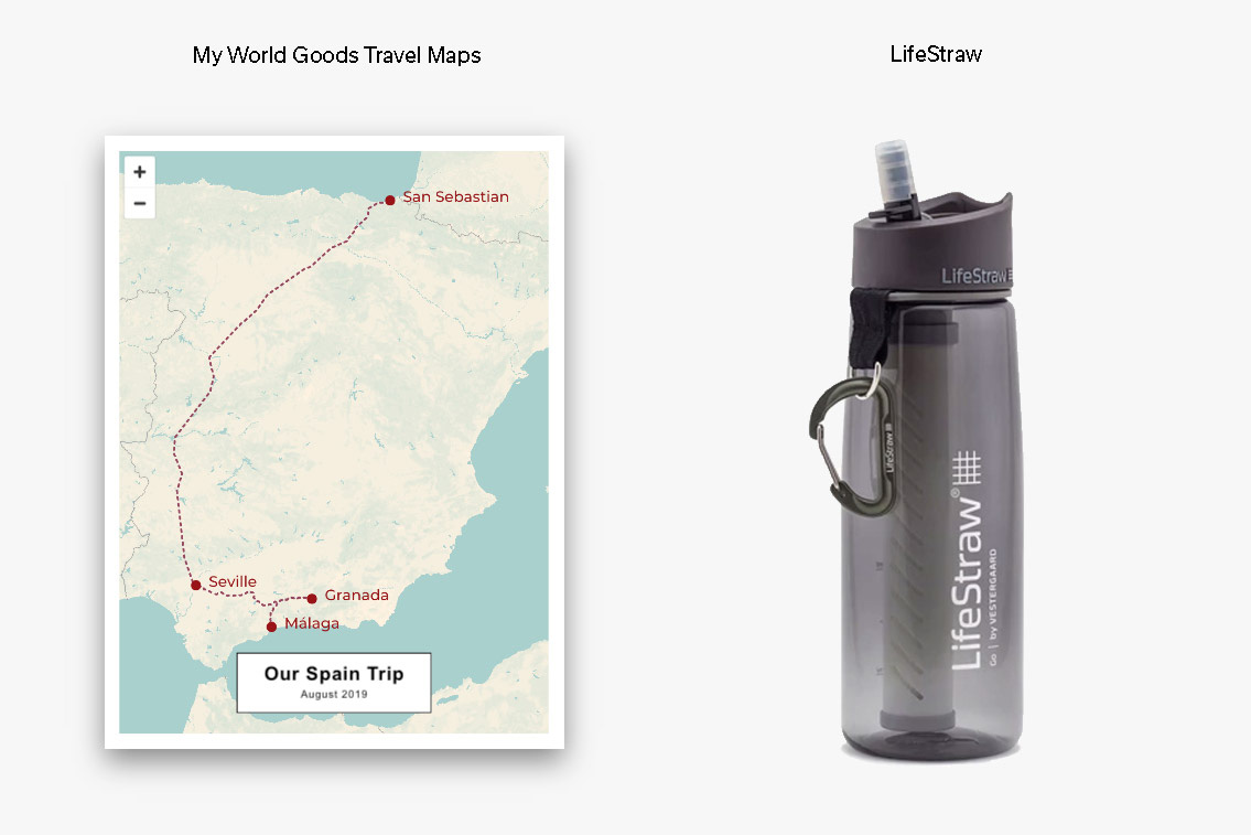 Lifestraw and Travel Maps
